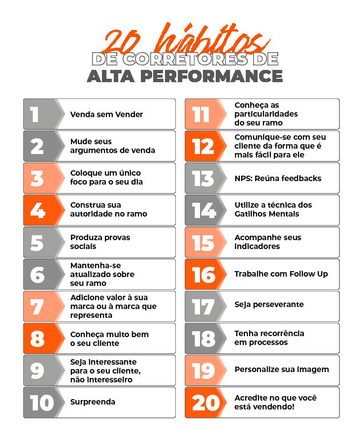 infografico blog 20 hábitos de corretores de alta performance_Prancheta 1